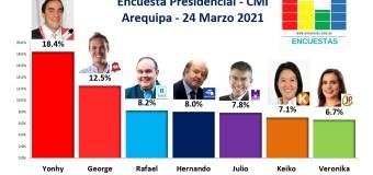 Encuesta Presidencial, CMI – (Arequipa) 24 Marzo 2021