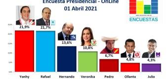 Encuesta Presidencial, Online – 01 Abril 2021