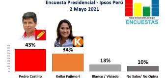 Encuesta 2da Vuelta, Ipsos Perú – 2 Mayo 2021