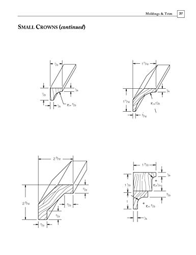 Shop Drawings for Craftsman Interiors: Cabinets. Sample Page