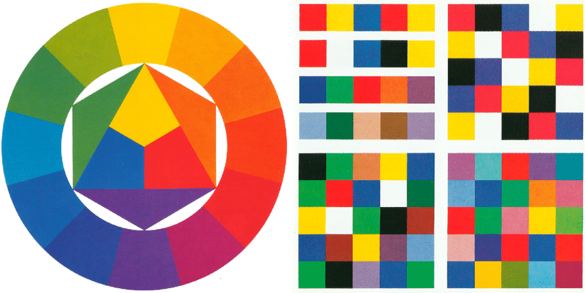 Johannes Itten. The chromatic circle, some exercises on the contrast of pure colors.