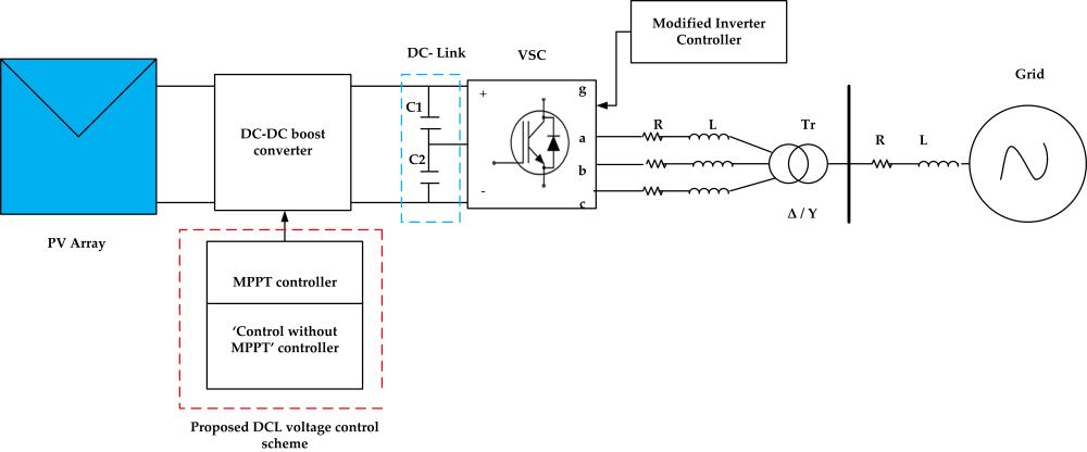 medium resolution of schematic diagram of grid connected pv system