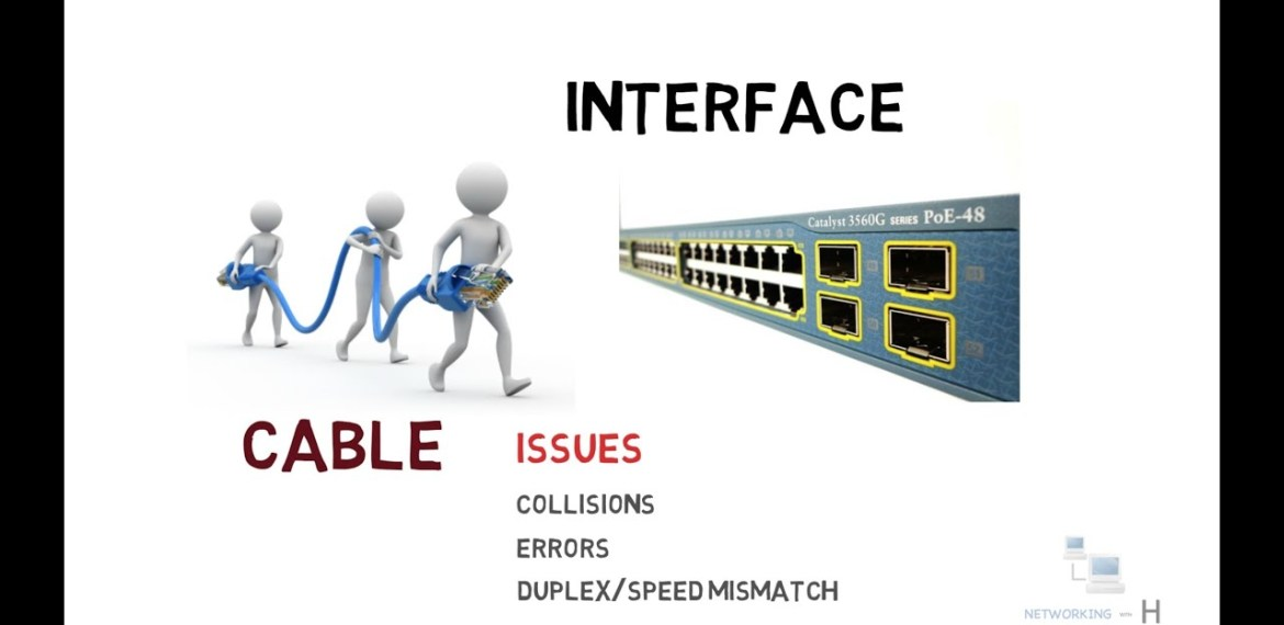 Troubleshoot interface and cable issues (collisions, errors, duplex, speed)