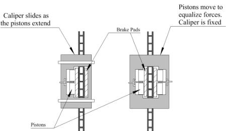 Brake System Theory | Mechanical Daydream