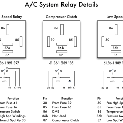 4 Pin Relay Wiring Diagram Fan 2002 Jayco Eagle Bmw E36 Air Conditioning Relays Mechanical Daydream