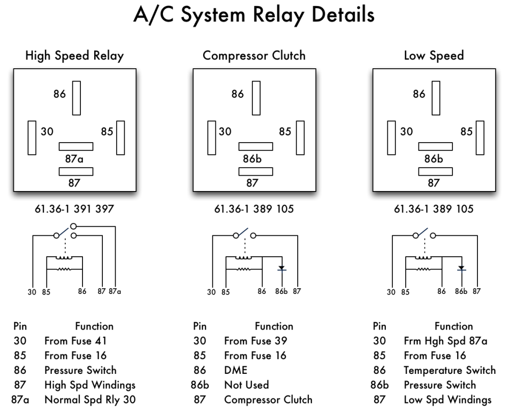 medium resolution of ac relay wiring wiring diagram technicac relay wiring