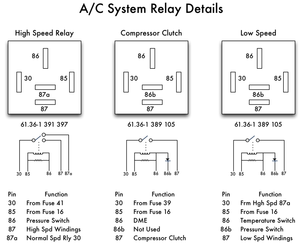 medium resolution of bmw e36 air conditioning relays mechanical daydream window ac relay wiring diagram window ac relay wiring