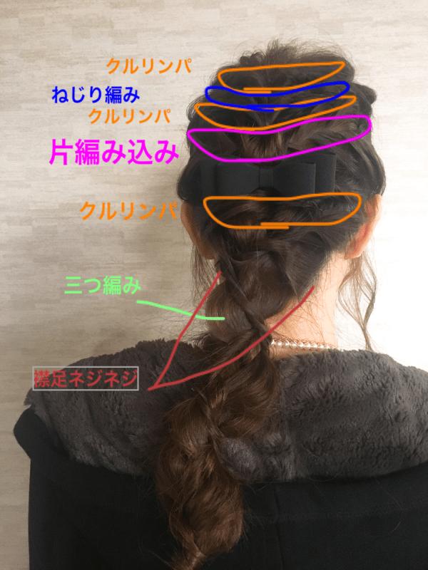 姉のヘアアレンジ(結婚式)(●︎´-` ●︎)