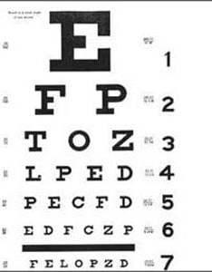 Eyechart check eyesight also how to improve five steps endmyopia rh