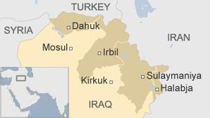 history of the kurds in iraq