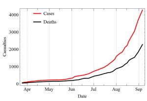 Ebola casos y Ebola muerto - Foto por Leopoldo Martin R