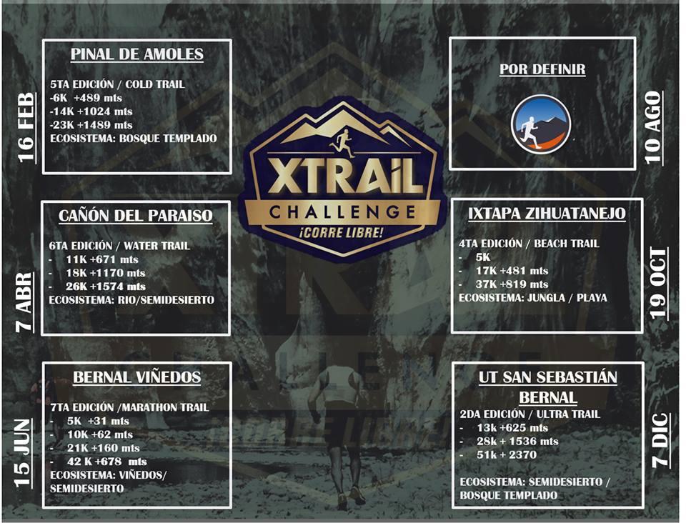 Carrera ixtapa zihuatanejo 2019
