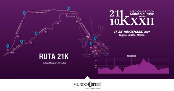 ruta 10k Medio Maratón Mundo Cuervo 2019