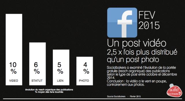 EEQDA_FB reach organique février 2015