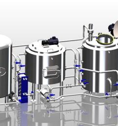 brewery design 2 [ 1426 x 878 Pixel ]