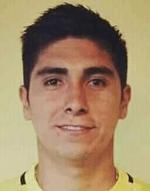 12. Jaime Guzmán