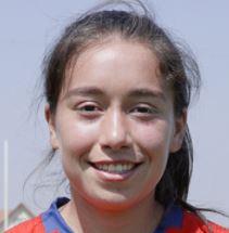 6. Yastin Jiménez
