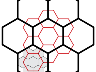 AA-Template: Energiezelle, Energiesystem und Energieorganismus