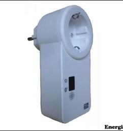 bt socket [ 1500 x 1500 Pixel ]