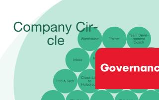 wat is governance