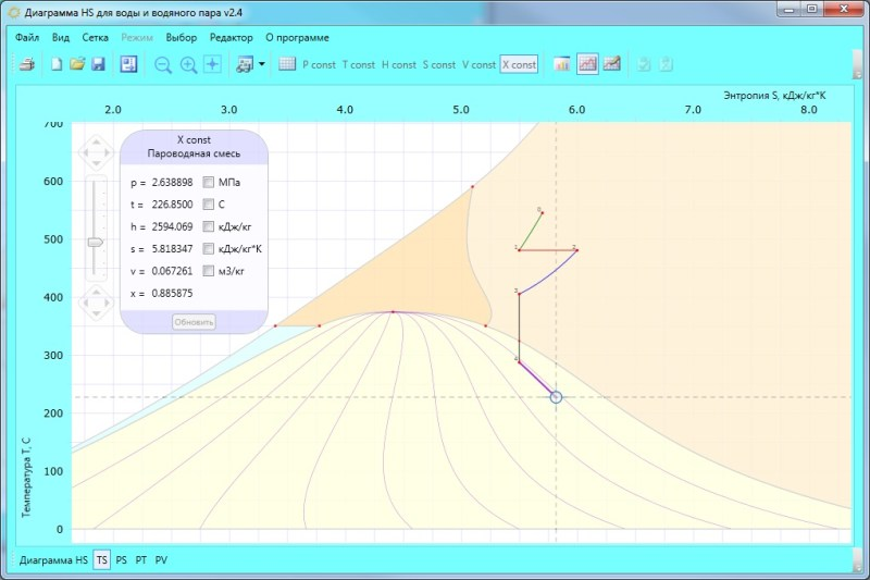Окно программы. ts-диаграмма
