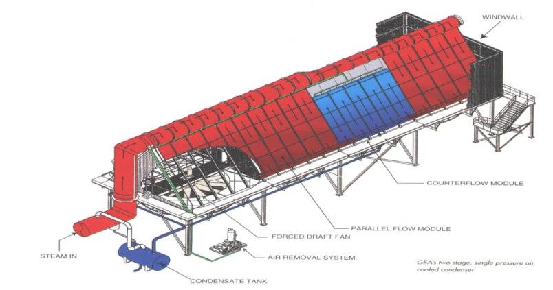 Общий вид воздушного конденсатора