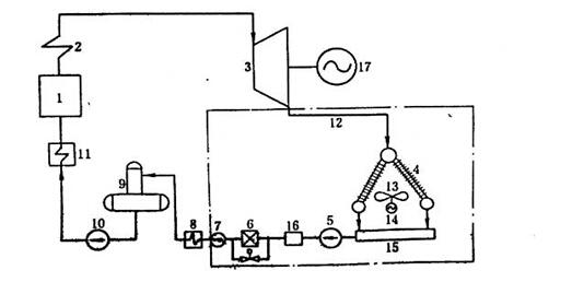 Система непосредственного воздушного охлаждения