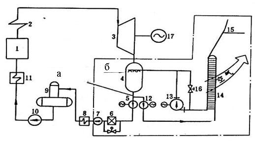Система охлаждения со смешивающим конденсатором