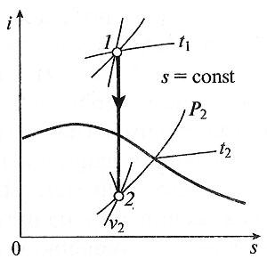 Адиабатный процесс в i-s координатах