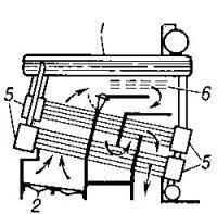 Камерный горизонтально-водотрубный котел конструкции В. Г. Шухова