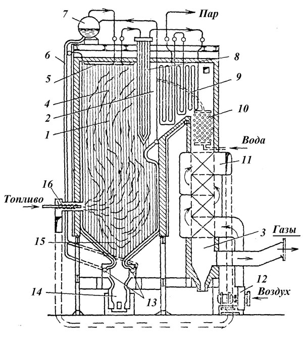 Схема парового котла ТЭС