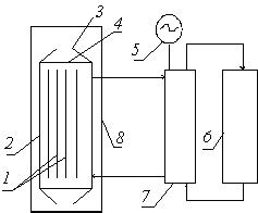 Схема ядерной энергетической установки на быстрых нейтронах