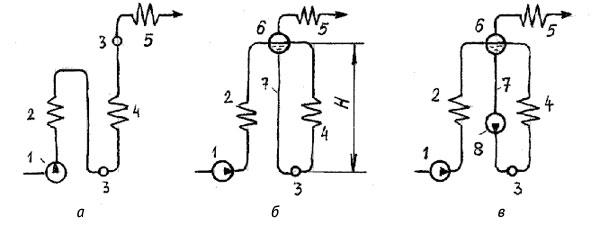 Схема водопаровых трактов котлов