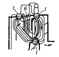 Вертикально-водотрубный котел с гнутыми трубами