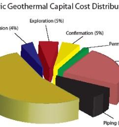 geothermal ecobee3 heat pump wiring diagram jpg ecobee3 wiring diagrams ecobee support ecobee3 heat pump wiring diagram jpg geothemral141 jpg [ 1669 x 938 Pixel ]