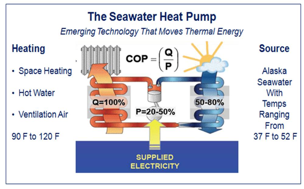 medium resolution of engine diagram heat pump wiring librarycop png eetg seawater heat pump