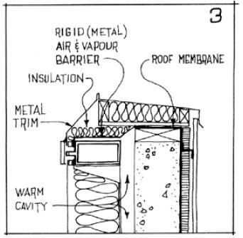 Roof Spandrel Definition & The Parapet Sc 1 St Energy