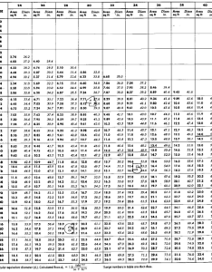 Duct sizing charts tables energy models com also cfm chart frodo fullring rh