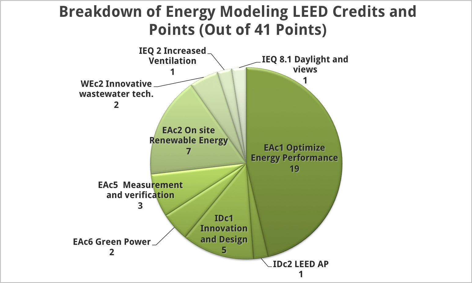 lutron 0 10v dimming wiring diagram 240 volt led light dimmer switch installation ~ elsalvadorla