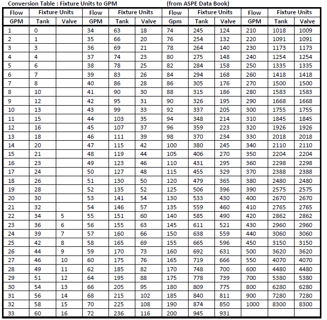 Steel Pipe Sizes Chart