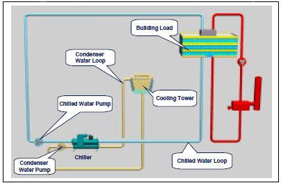 Walk In Cooler Wiring Chiller Plant Design Energy Models Com