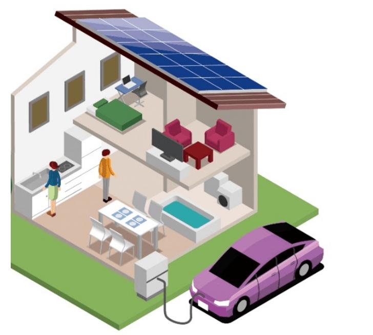 エネルギーマネジメントする家庭のイメージ