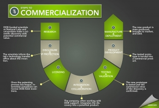 Steps To Commercialization Nickel Metal Hydride Batteries