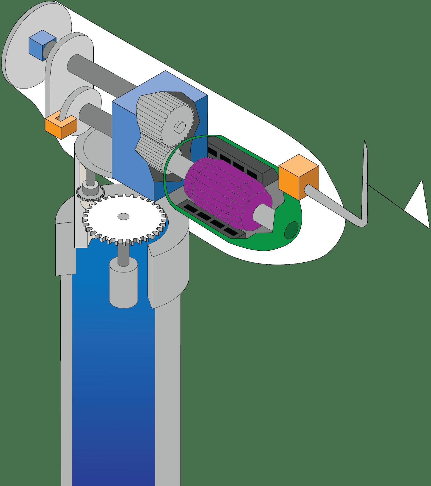 hight resolution of blades