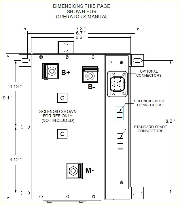 Controlador ALLTRAX mod. SPM-72300, 24-72V 300 Amp