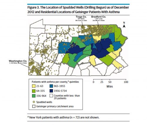 The above graphic shows that most of the counties with significant numbers of asthma patients have little to no shale gas production.