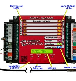 wiring diagram experts diagram of kinetic display energy manager energy kineticsdisplay energy manager [ 1024 x 896 Pixel ]