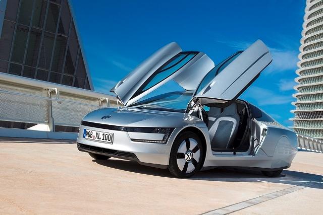 vw-neue-strategie-elektroautos