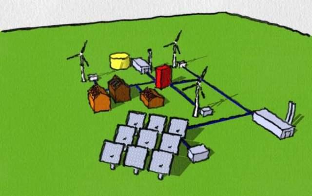 virtuele-kraftwerke-lokaler-strombezug