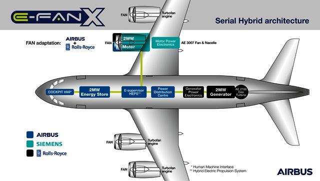 efanx-elektroflugzeug-siemens-airbus